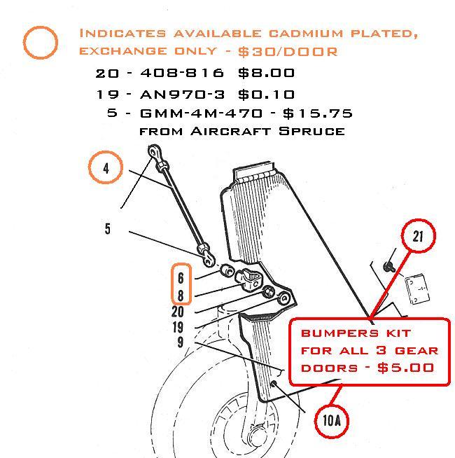 MLG gear door hardware