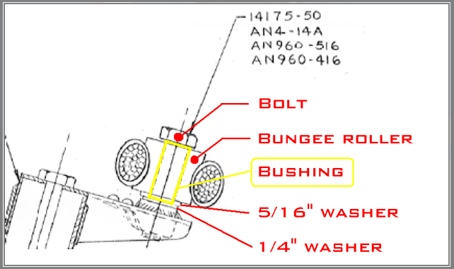 Bungee Roller Attach Hardware Detail