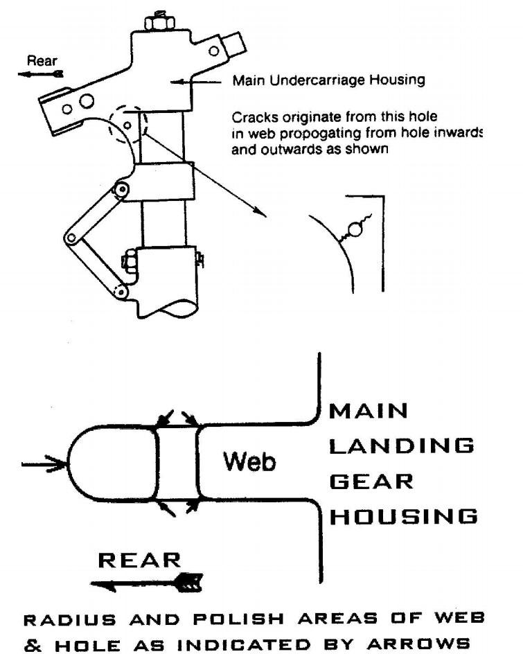 ics-tips-wrong-bolt-orientation