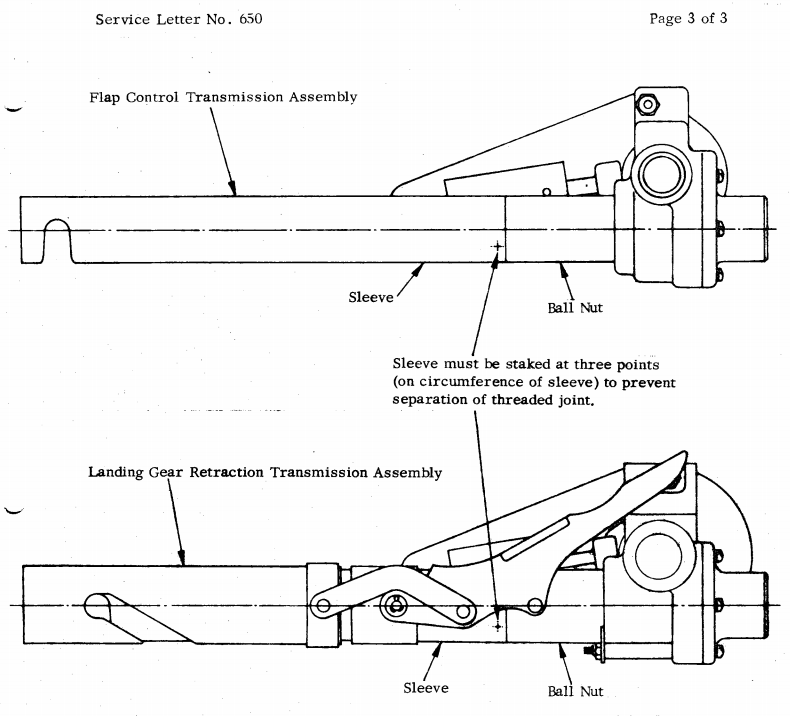 Inspection of Landing Gear Retraction and Flap Control Transmission Assemblies